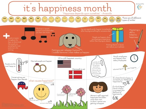 HAPPINESSMONTH